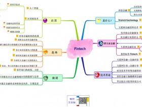 思维导图-Fintech(金融科技)