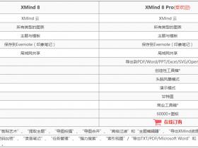 思维导图软件XMind 8
