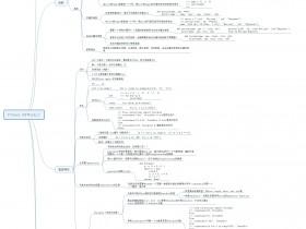 Python3.0