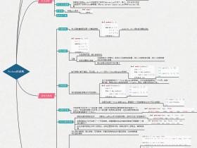 Python的函数