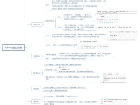 Python的函数式编程