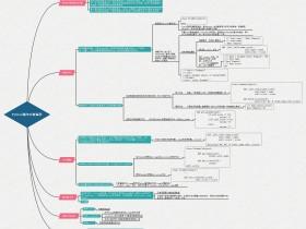 Python的面向对象编程