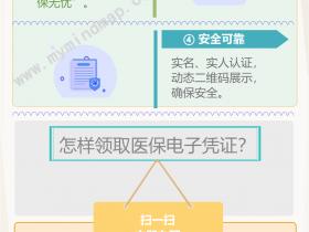 一张图读懂工商银行电子医保凭证