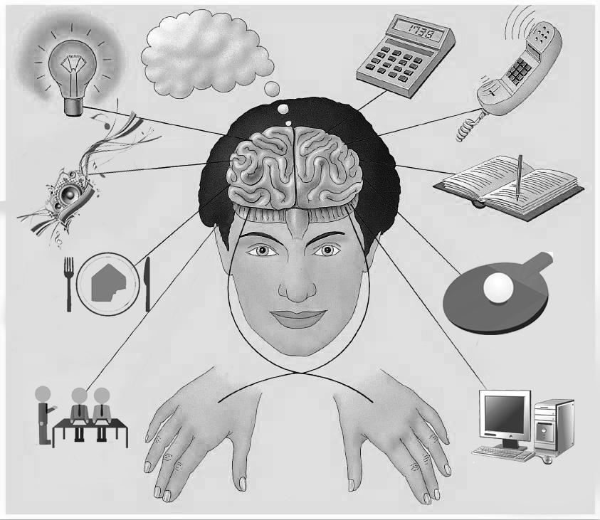 人脑的思考过程