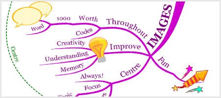 如何创建思维导图?