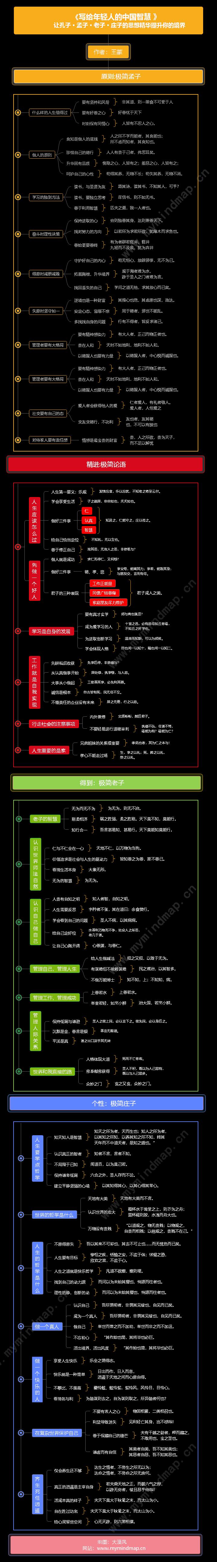 《写给年轻人的中国智慧》——让孔子▪孟子▪老子▪庄子的思想精华提升你的境界